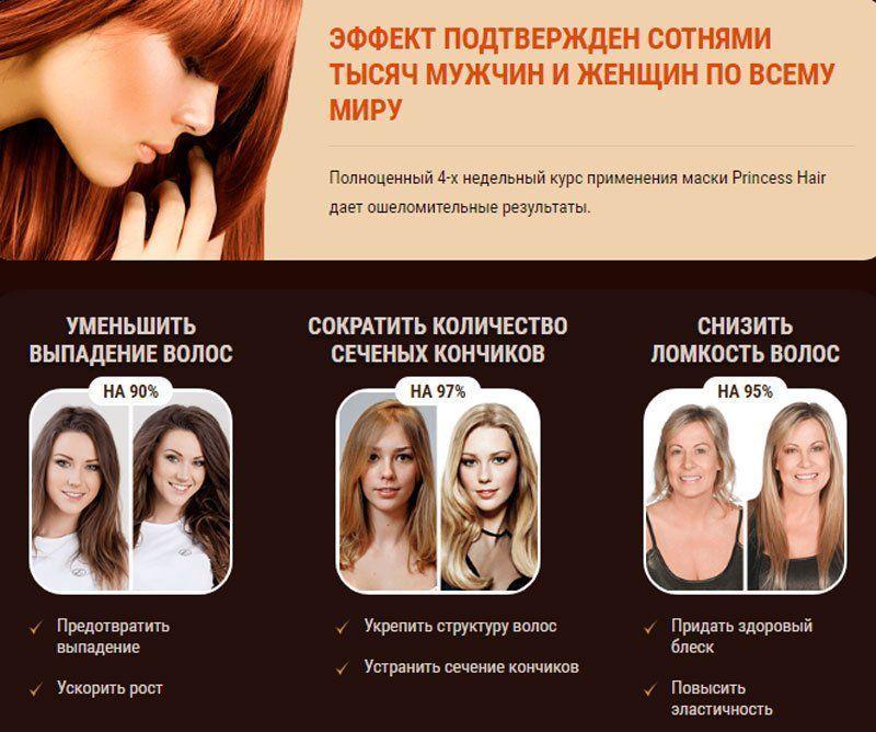 Эффект от использования маски