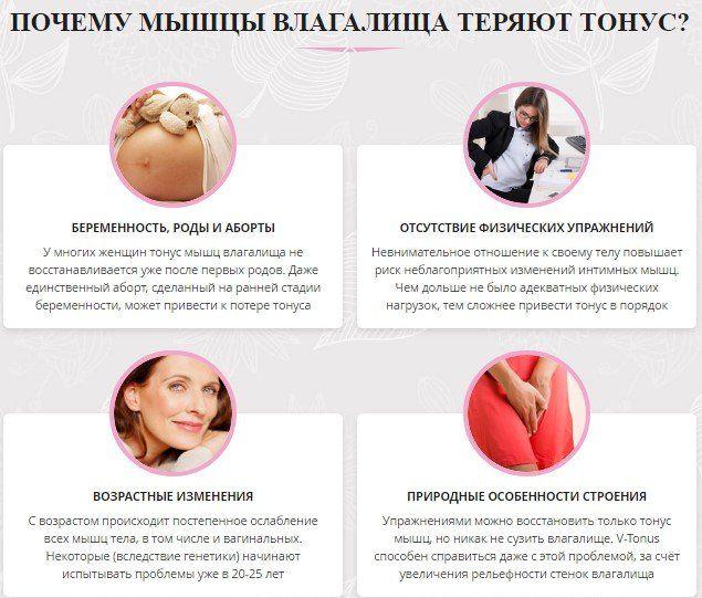 Причины потери тонуса мышц