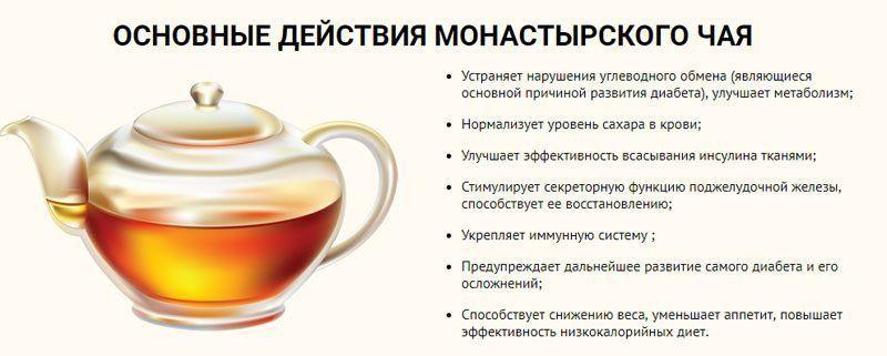 Монастырский чай сердечный состав в домашних условиях