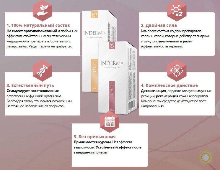 Преимущества средства Inderma от псориаза