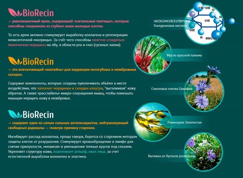 Состав крема Биорецин