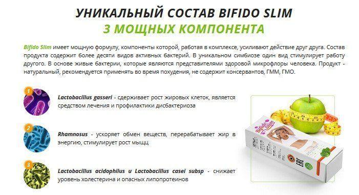 Состав препарата Бифидо Слим
