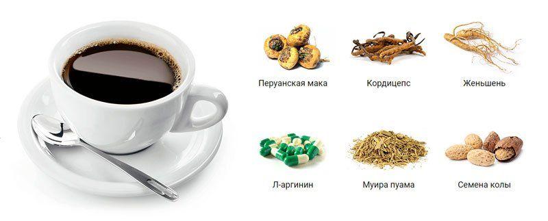Состав возбуждающего кофе