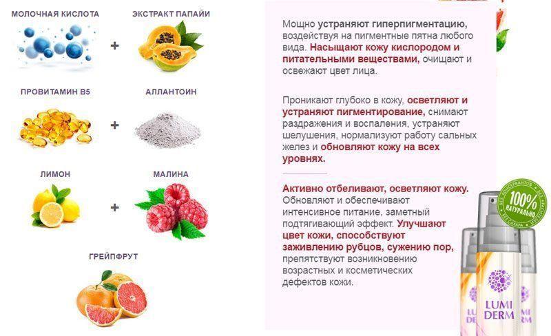 Состав пилинга Люмидерм