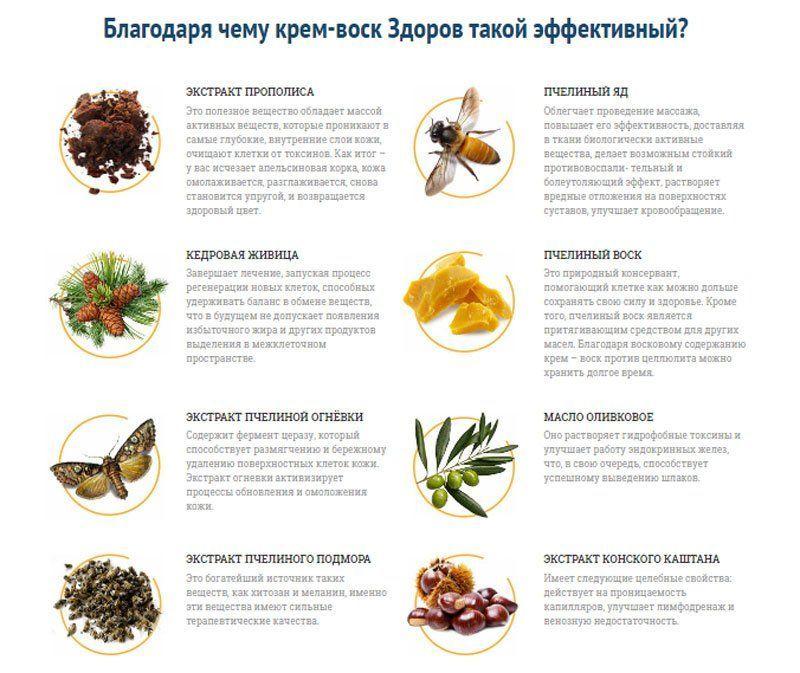 Натуральные компоненты воска Здоров