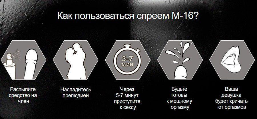 Как использовать спрей М16