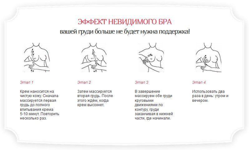 Использование Bust Salon Spa для увеличения груди