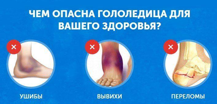 Избежать опасностей на льду, используя спрей для обуви