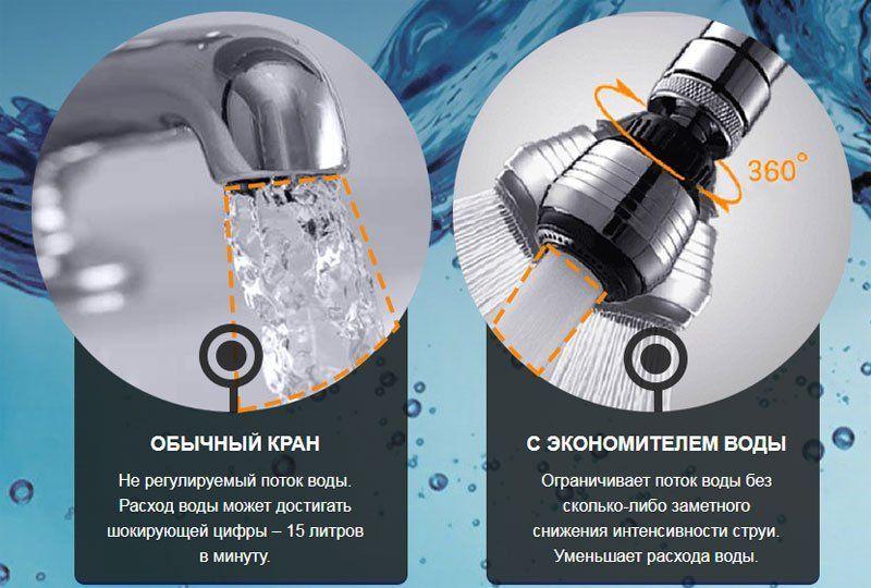 Экономитель воды