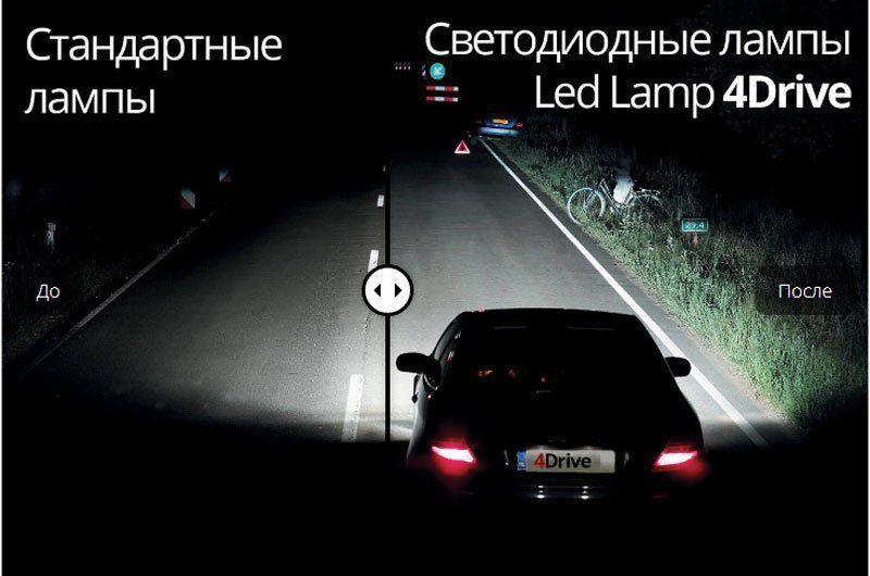 Сравнение с обычными лампами