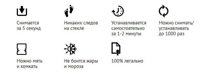 Эффективность использования
