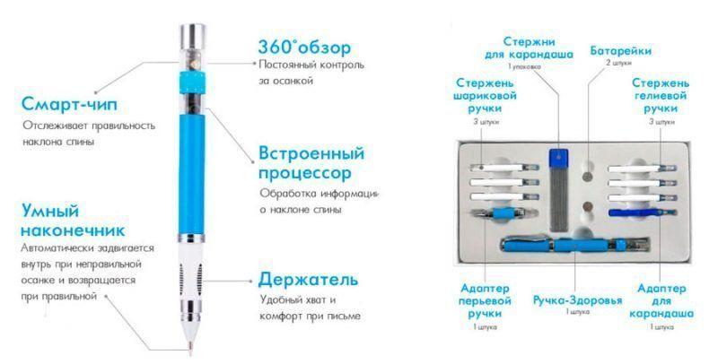 Полная комплектация Ручки корректора осанки